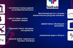 Инновационные проекты в компании «ТелеTрейд»