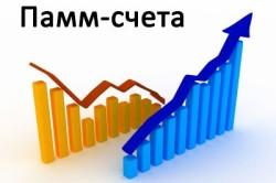 Доверительное управление ПАММ счетами