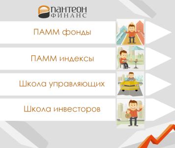 Услуги Пантеон Финанс