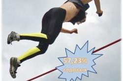 mmcis-investments-planka-v-50-procentov-godovyx-vzyata