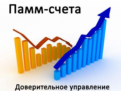 Forex Trend: ПАММ индексы