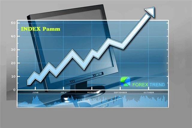 ПАММ индекс