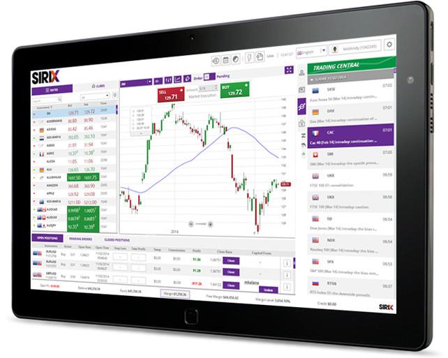 Торговая платформа Sirix
