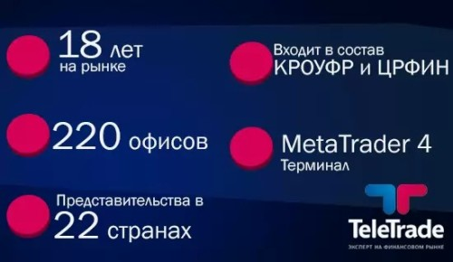 Преимущества компании «ТелеТрейд»