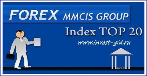Прибыль от MMCIS Investments TOP 20